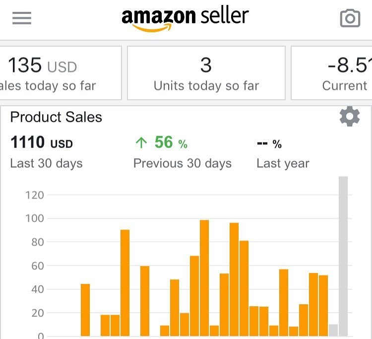 AMAZON SEO BOOSTER