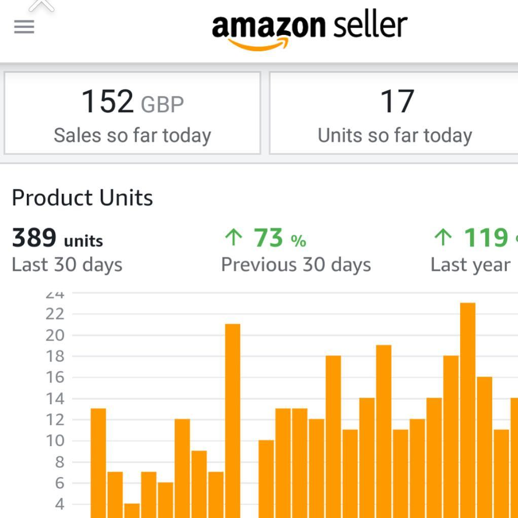 AMAZON 6 MONTHS ADD-ON